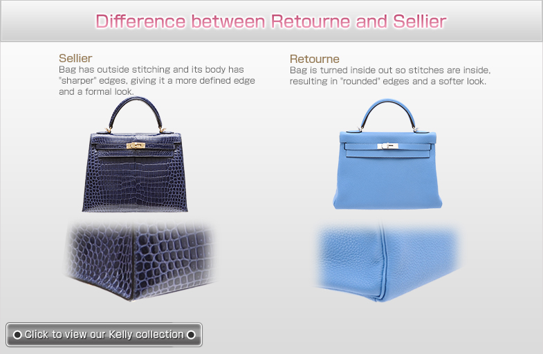 Difference between Retourne and Sellier Sellier:Bag has outside stitching and its body has sharper edges, giving it a more defined edge and a formal look. Retourne:Bag is turned inside out so stitches are inside, resulting in
